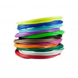 Câble enrobé couleur RPM